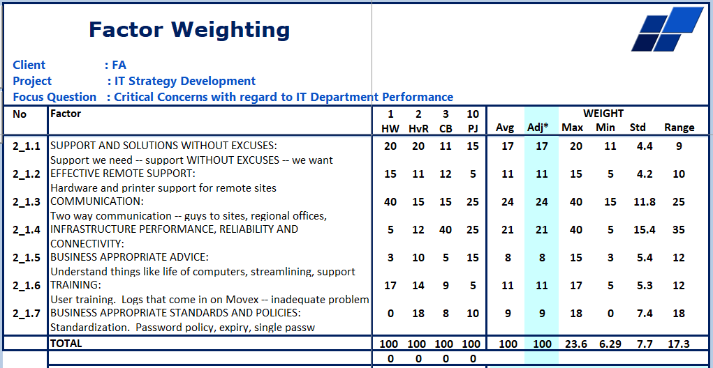 Factor Weighting Sheet